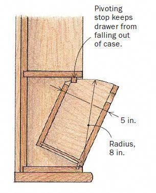 4 Surprising Cool Ideas: Woodworking Clamps Hardware woodworking gifts painted f...