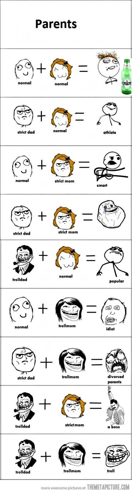Funny German Your parent is _____ and # funny # jokes # funny pictures # proverbs